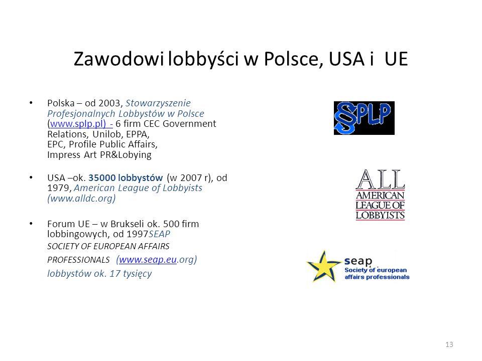 Zawodowi lobbyści w Polsce, USA i UE