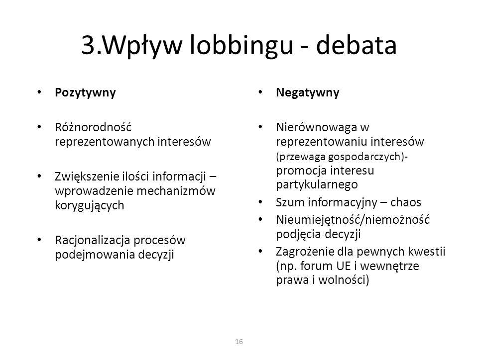 3.Wpływ lobbingu - debata