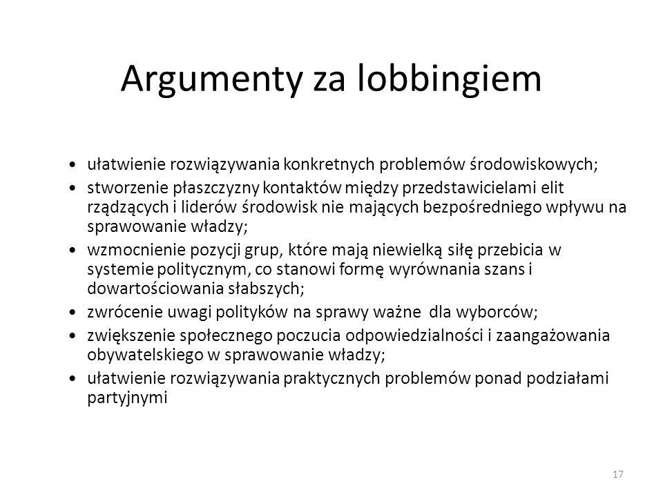 Argumenty za lobbingiem