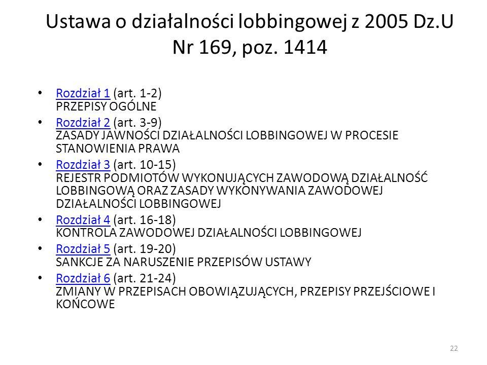 Ustawa o działalności lobbingowej z 2005 Dz.U Nr 169, poz. 1414