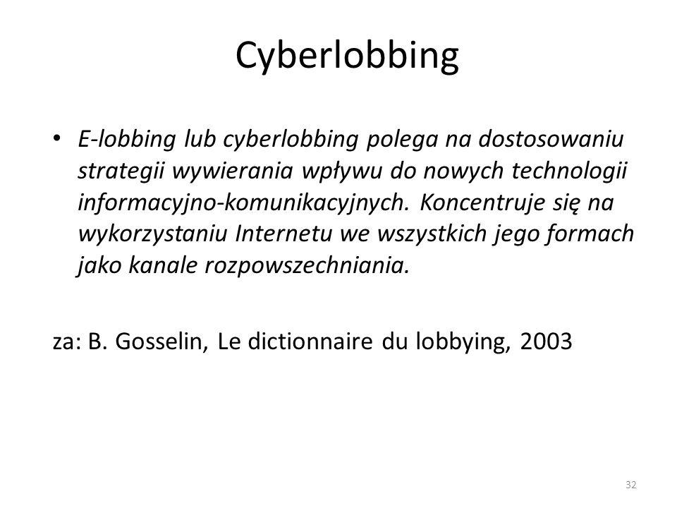 Cyberlobbing