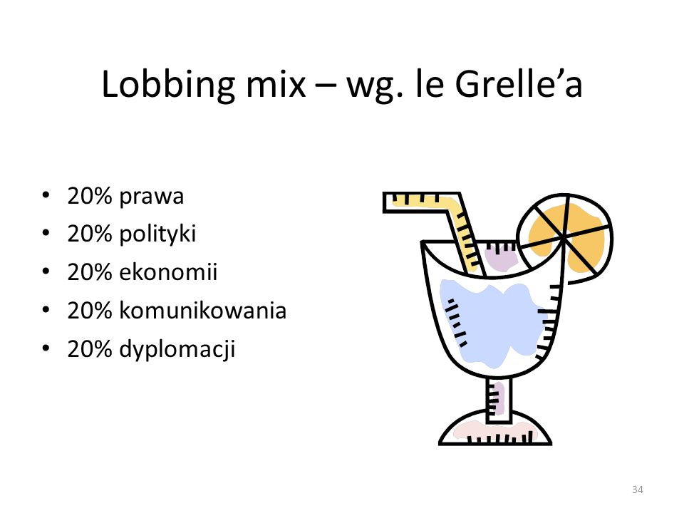 Lobbing mix – wg. le Grelle'a