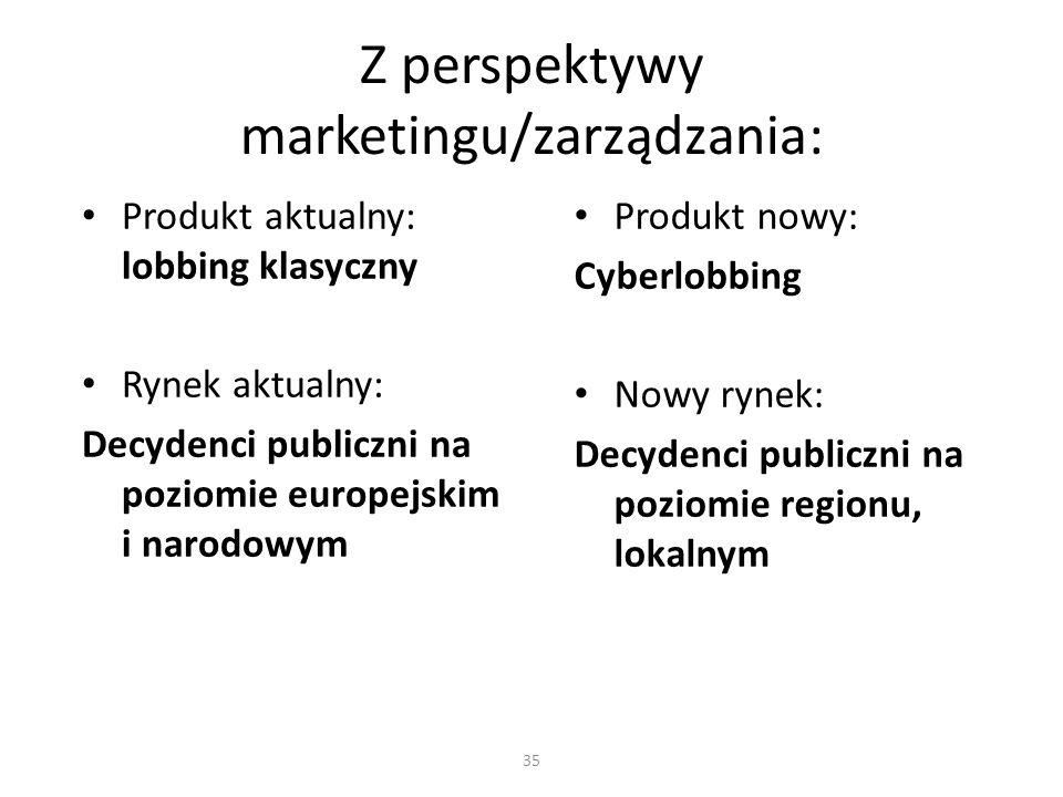 Z perspektywy marketingu/zarządzania: