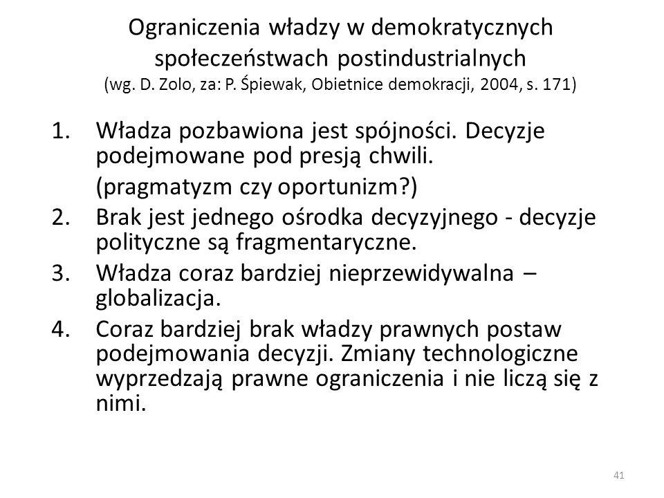 Ograniczenia władzy w demokratycznych społeczeństwach postindustrialnych (wg. D. Zolo, za: P. Śpiewak, Obietnice demokracji, 2004, s. 171)