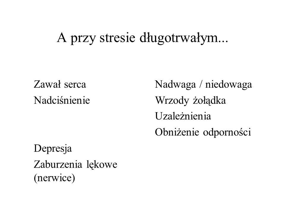 A przy stresie długotrwałym...