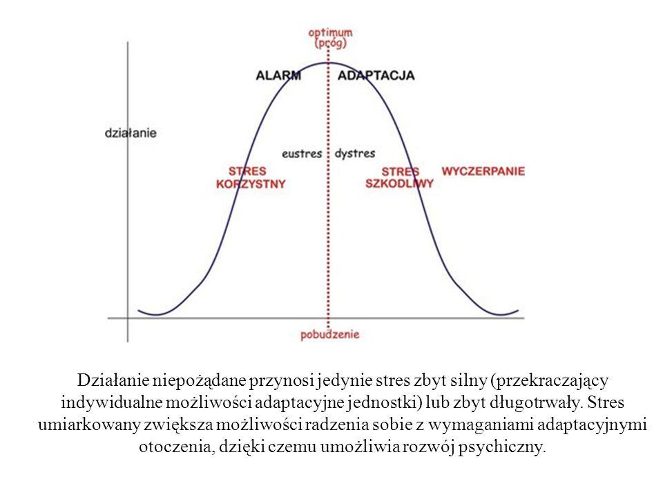 Działanie niepożądane przynosi jedynie stres zbyt silny (przekraczający indywidualne możliwości adaptacyjne jednostki) lub zbyt długotrwały.