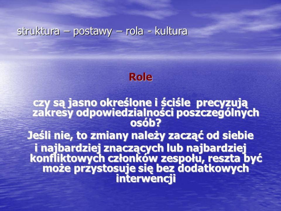 struktura – postawy – rola - kultura