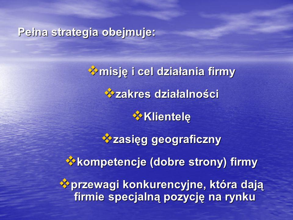 Pełna strategia obejmuje: