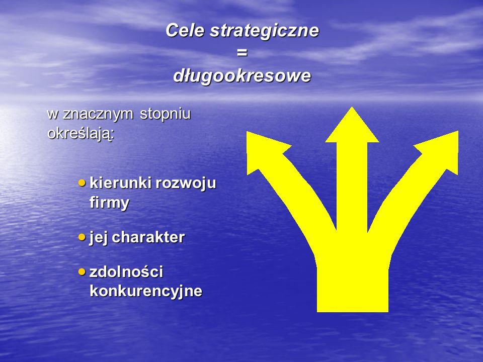 Cele strategiczne = długookresowe