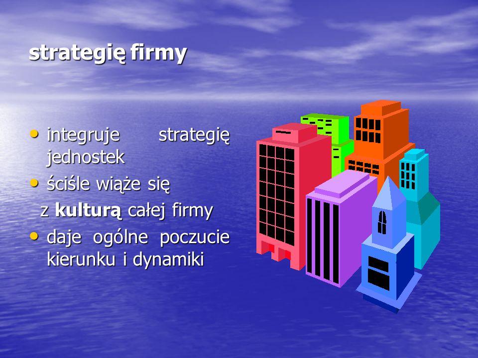 strategię firmy integruje strategię jednostek ściśle wiąże się