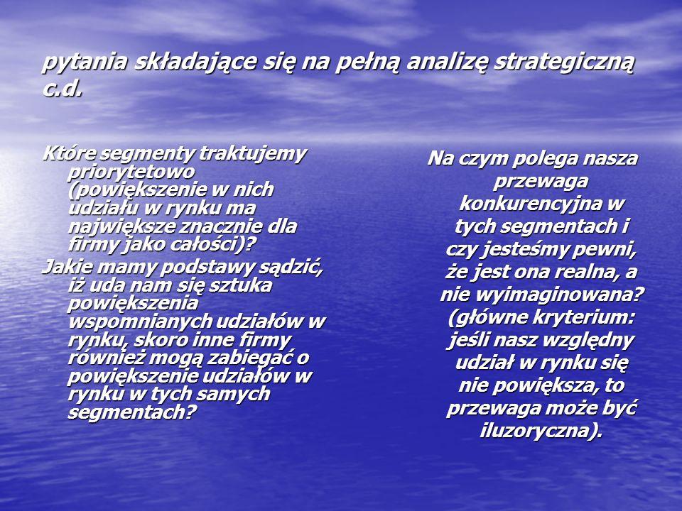 pytania składające się na pełną analizę strategiczną c.d.