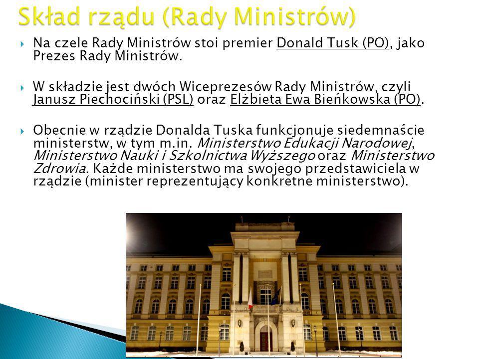 Skład rządu (Rady Ministrów)