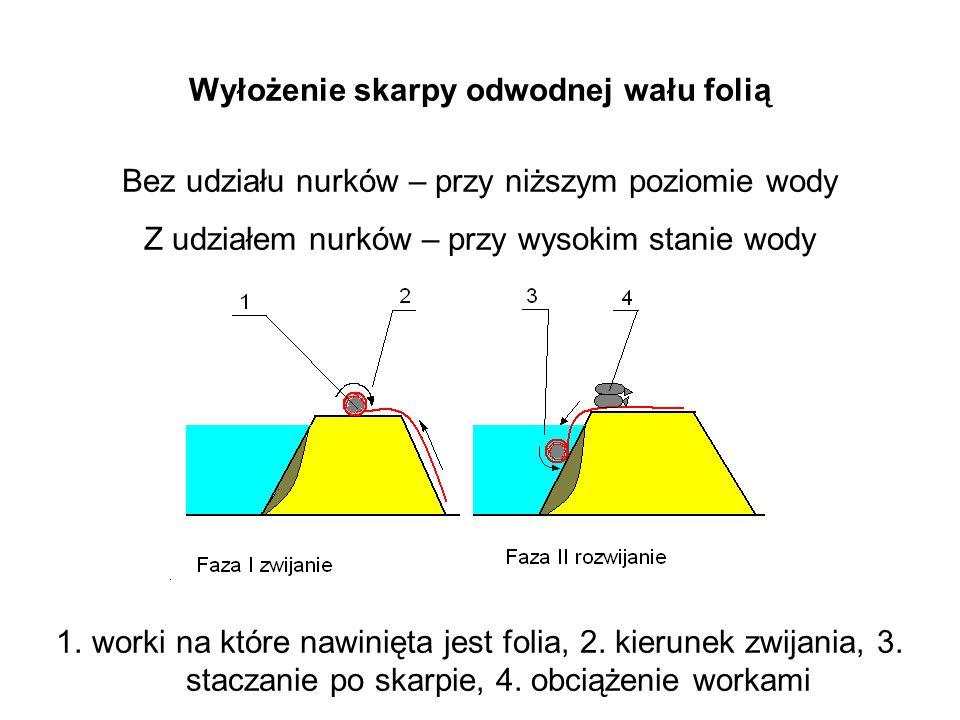 Wyłożenie skarpy odwodnej wału folią