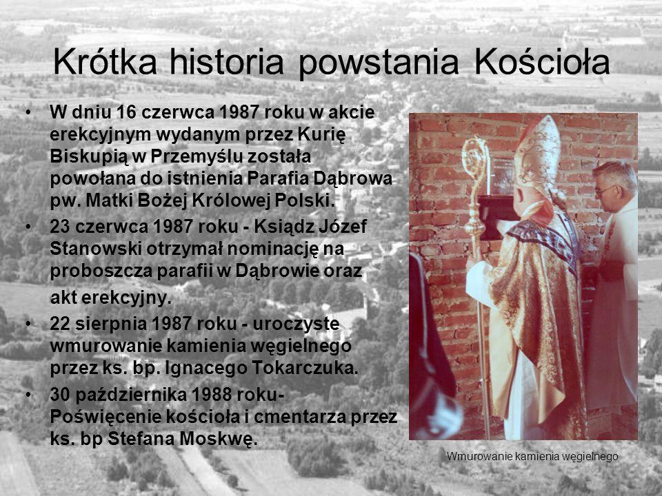 Krótka historia powstania Kościoła