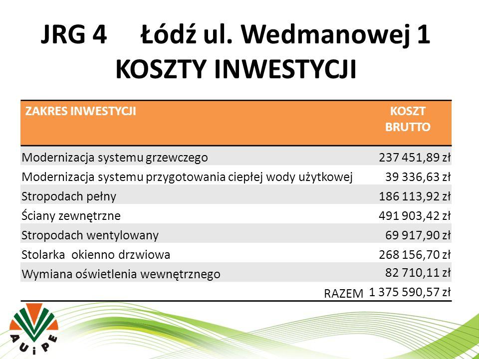 JRG 4 Łódź ul. Wedmanowej 1 KOSZTY INWESTYCJI