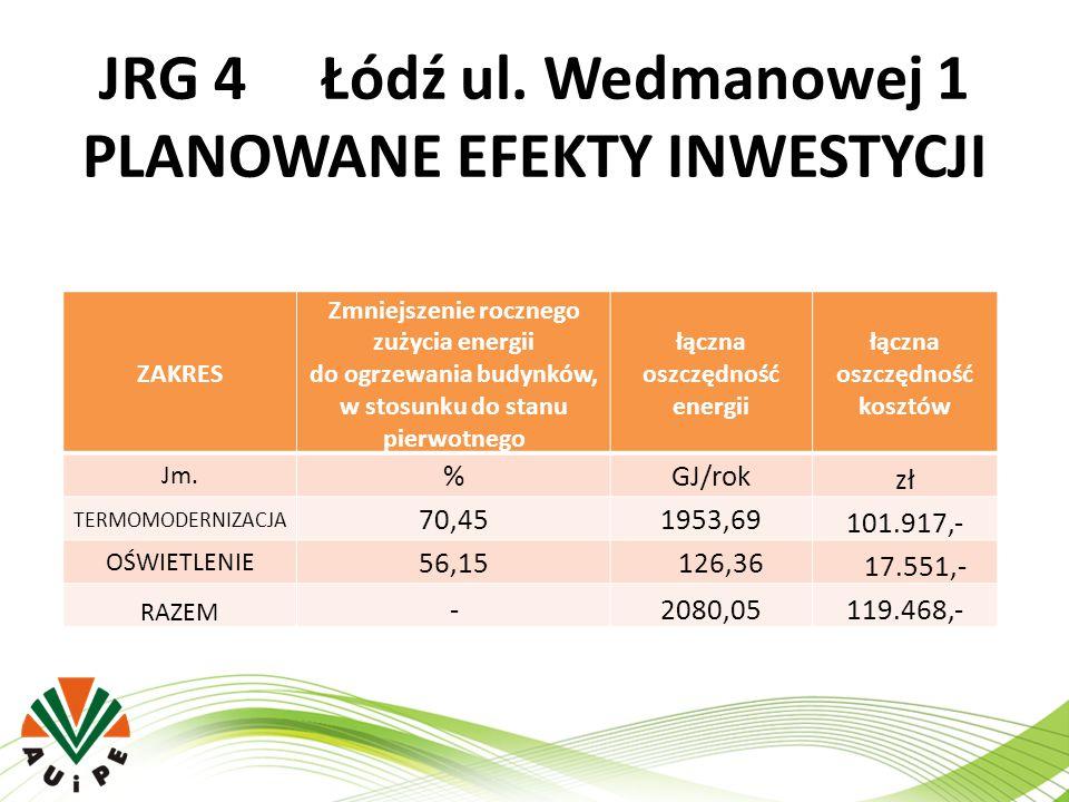 JRG 4 Łódź ul. Wedmanowej 1 PLANOWANE EFEKTY INWESTYCJI