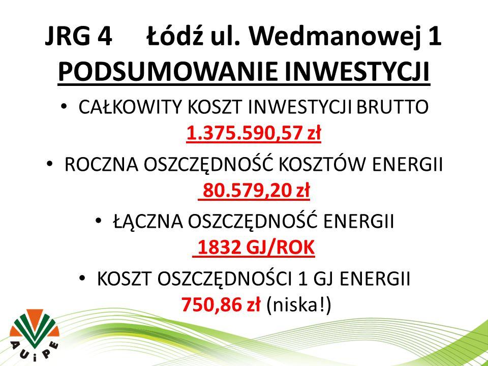 JRG 4 Łódź ul. Wedmanowej 1 PODSUMOWANIE INWESTYCJI