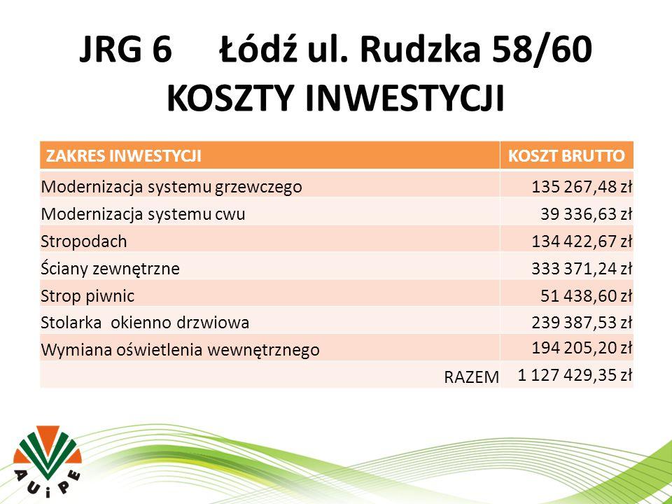 JRG 6 Łódź ul. Rudzka 58/60 KOSZTY INWESTYCJI