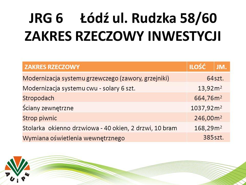JRG 6 Łódź ul. Rudzka 58/60 ZAKRES RZECZOWY INWESTYCJI
