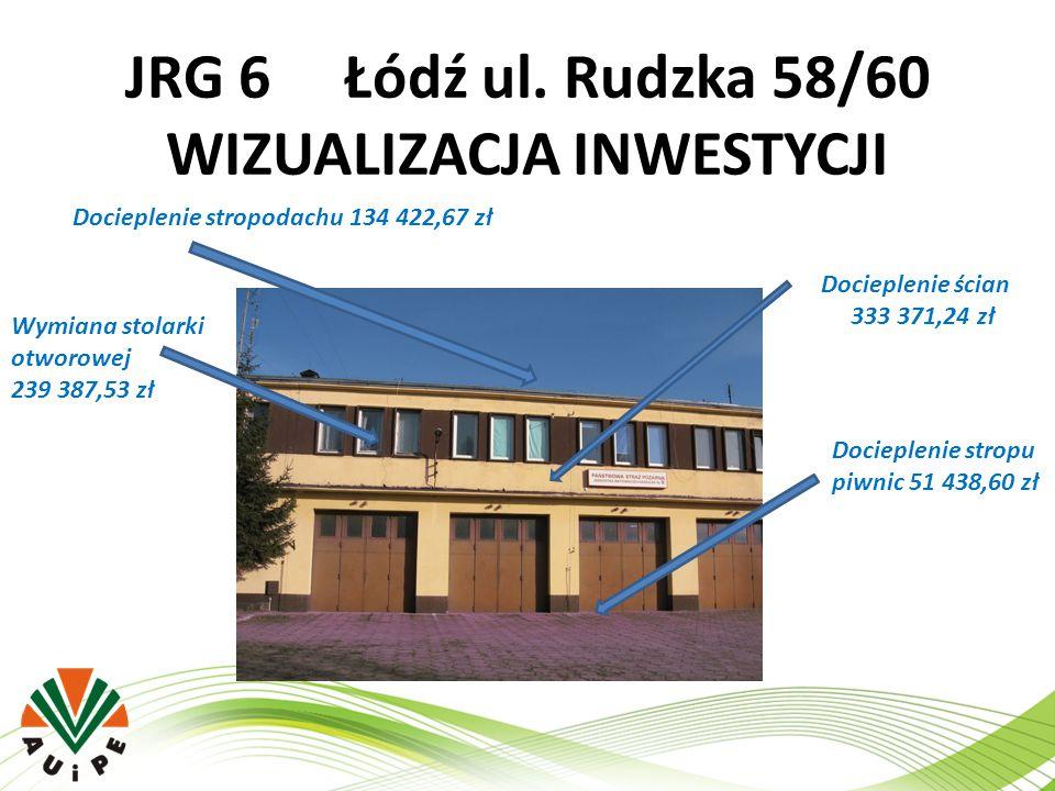 JRG 6 Łódź ul. Rudzka 58/60 WIZUALIZACJA INWESTYCJI