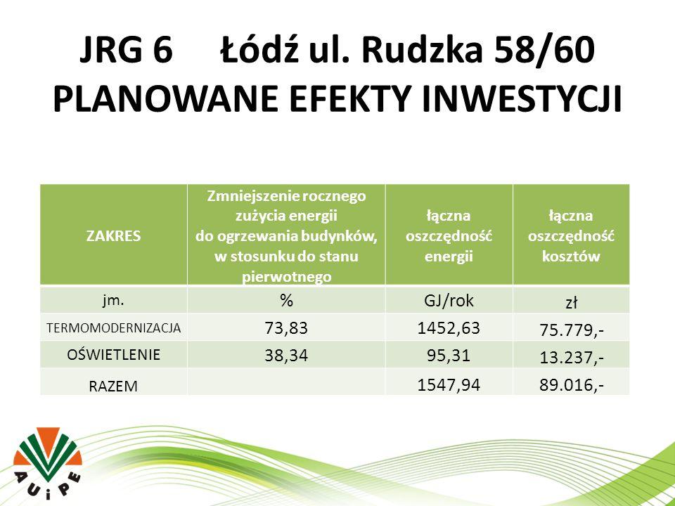 JRG 6 Łódź ul. Rudzka 58/60 PLANOWANE EFEKTY INWESTYCJI