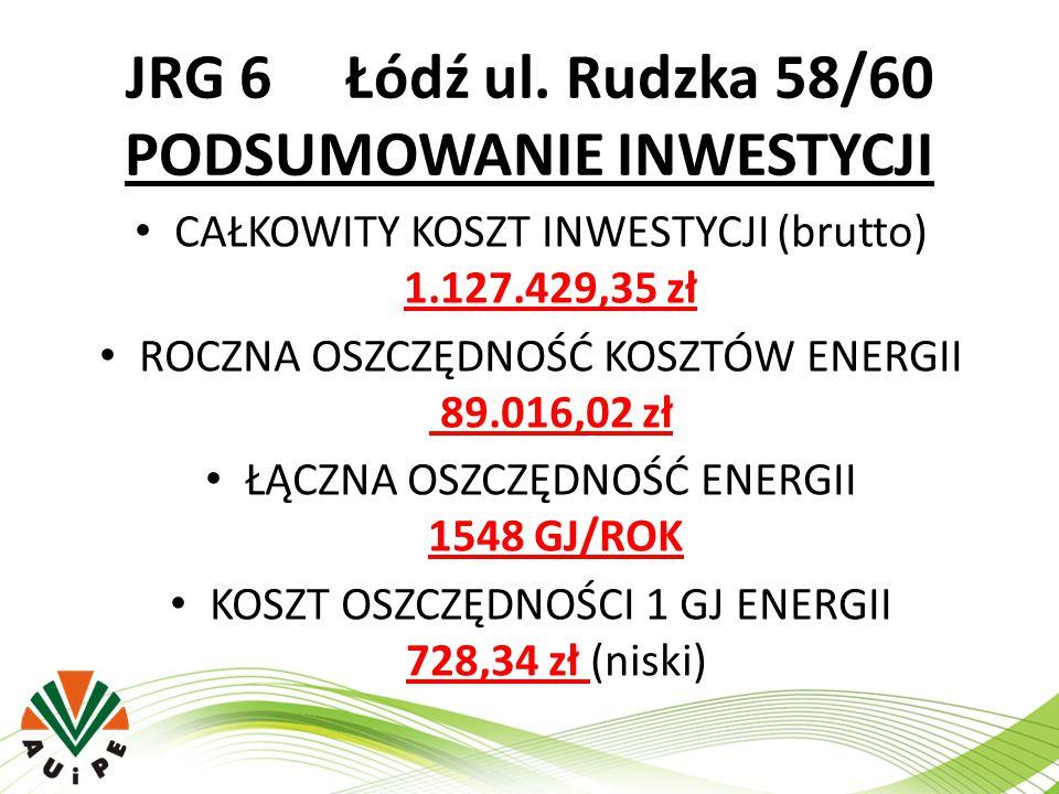 JRG 6 Łódź ul. Rudzka 58/60 PODSUMOWANIE INWESTYCJI