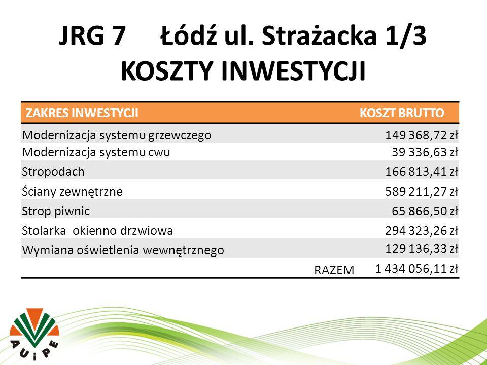 JRG 7 Łódź ul. Strażacka 1/3 KOSZTY INWESTYCJI