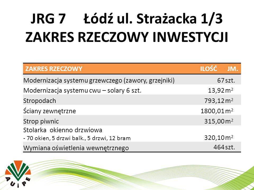 JRG 7 Łódź ul. Strażacka 1/3 ZAKRES RZECZOWY INWESTYCJI