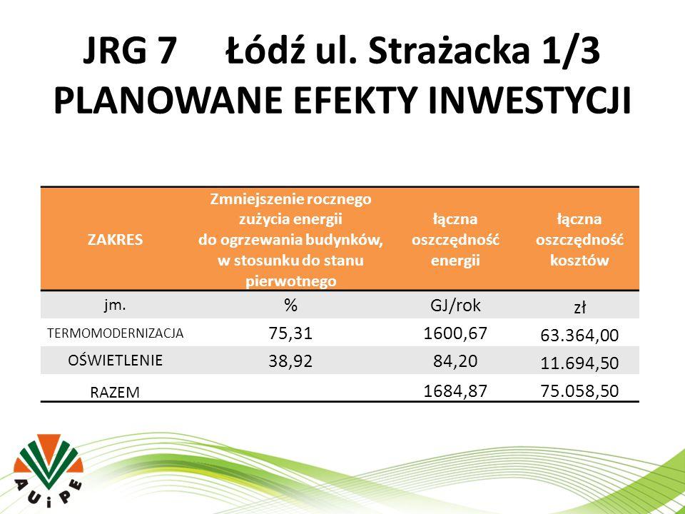 JRG 7 Łódź ul. Strażacka 1/3 PLANOWANE EFEKTY INWESTYCJI