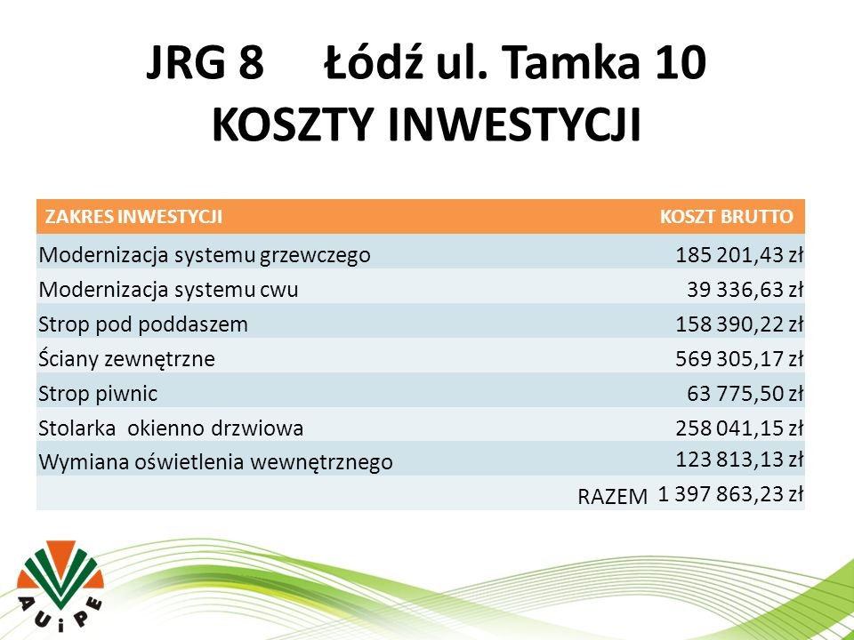 JRG 8 Łódź ul. Tamka 10 KOSZTY INWESTYCJI