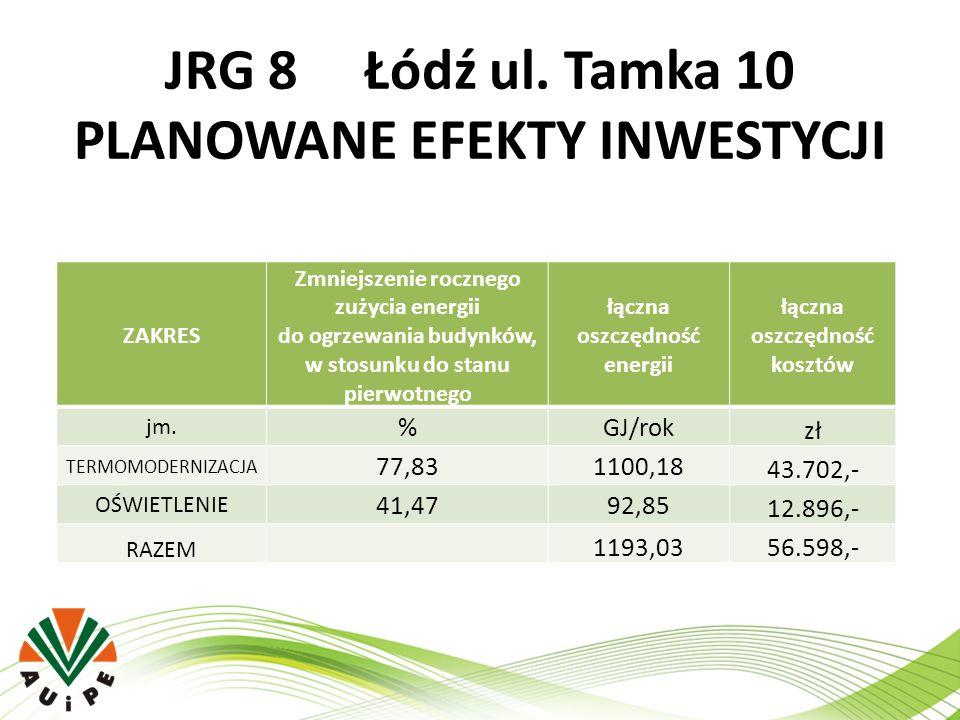 JRG 8 Łódź ul. Tamka 10 PLANOWANE EFEKTY INWESTYCJI