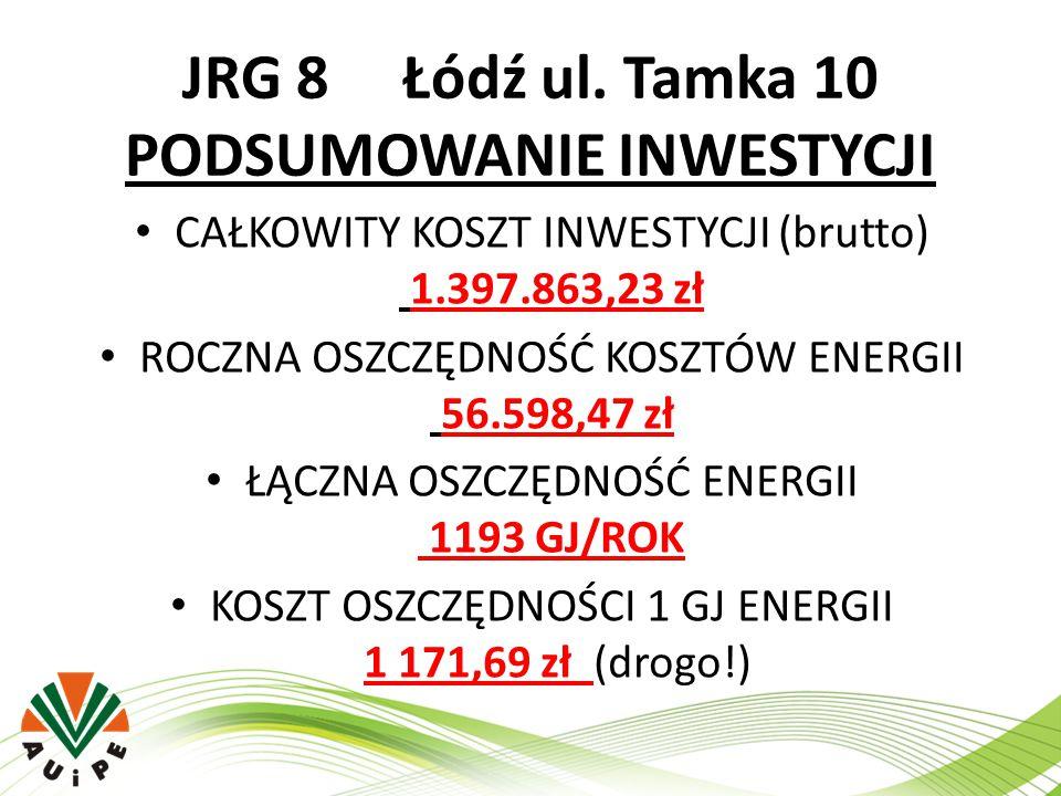 JRG 8 Łódź ul. Tamka 10 PODSUMOWANIE INWESTYCJI