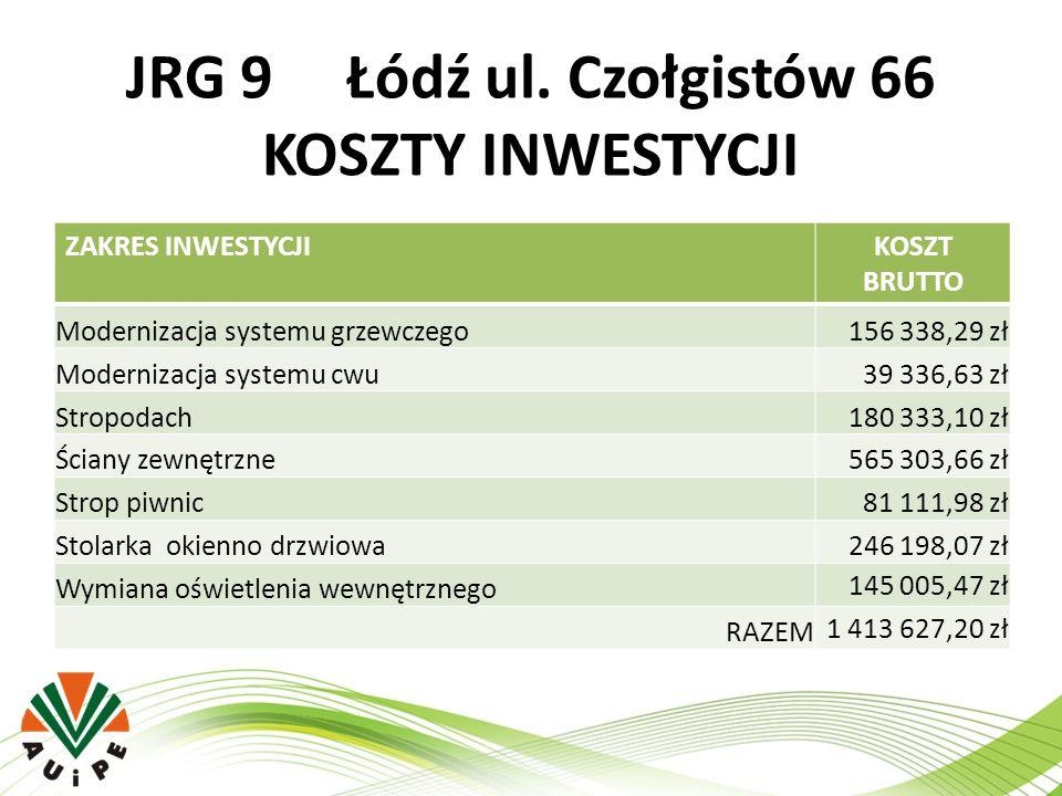 JRG 9 Łódź ul. Czołgistów 66 KOSZTY INWESTYCJI
