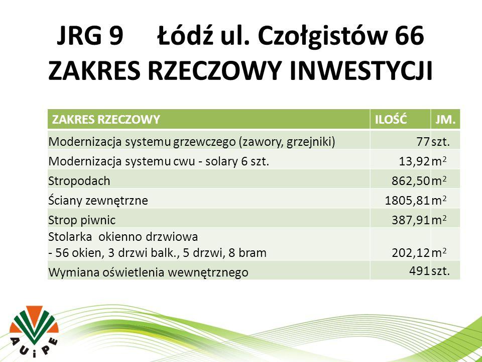 JRG 9 Łódź ul. Czołgistów 66 ZAKRES RZECZOWY INWESTYCJI