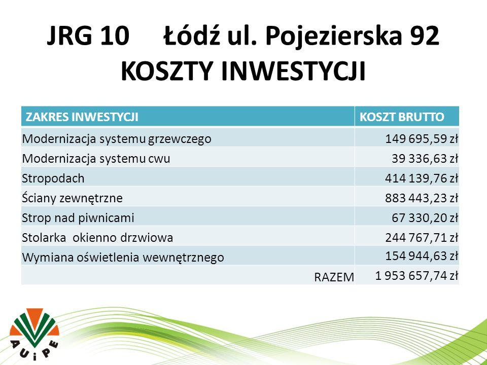 JRG 10 Łódź ul. Pojezierska 92 KOSZTY INWESTYCJI