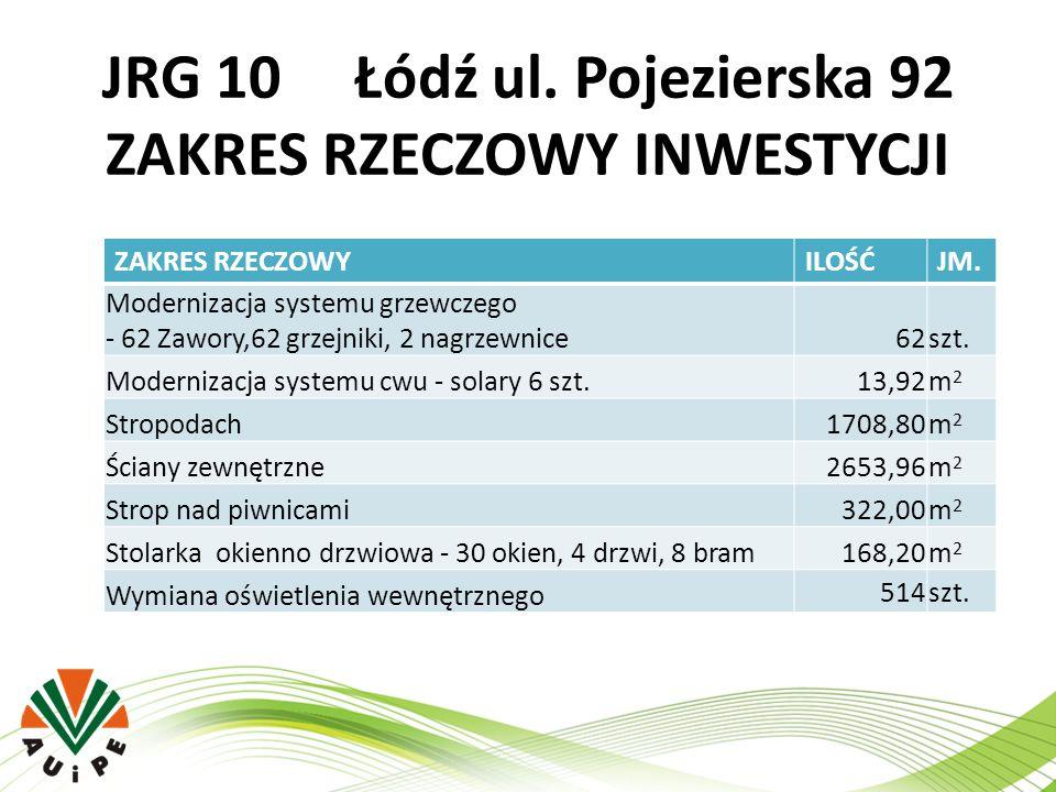 JRG 10 Łódź ul. Pojezierska 92 ZAKRES RZECZOWY INWESTYCJI