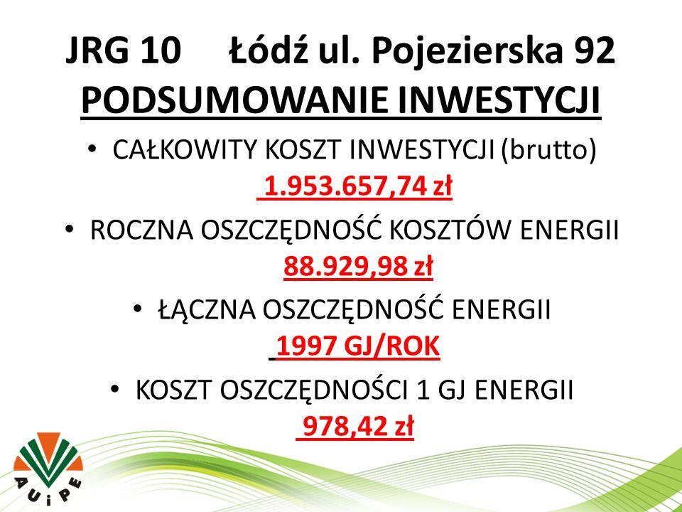 JRG 10 Łódź ul. Pojezierska 92 PODSUMOWANIE INWESTYCJI