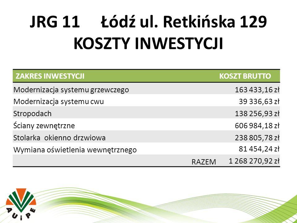 JRG 11 Łódź ul. Retkińska 129 KOSZTY INWESTYCJI