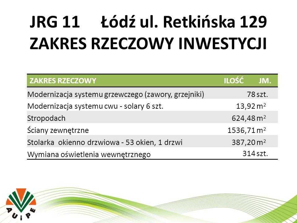 JRG 11 Łódź ul. Retkińska 129 ZAKRES RZECZOWY INWESTYCJI