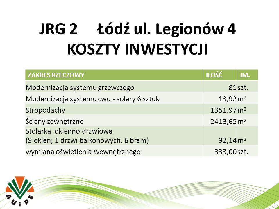 JRG 2 Łódź ul. Legionów 4 KOSZTY INWESTYCJI