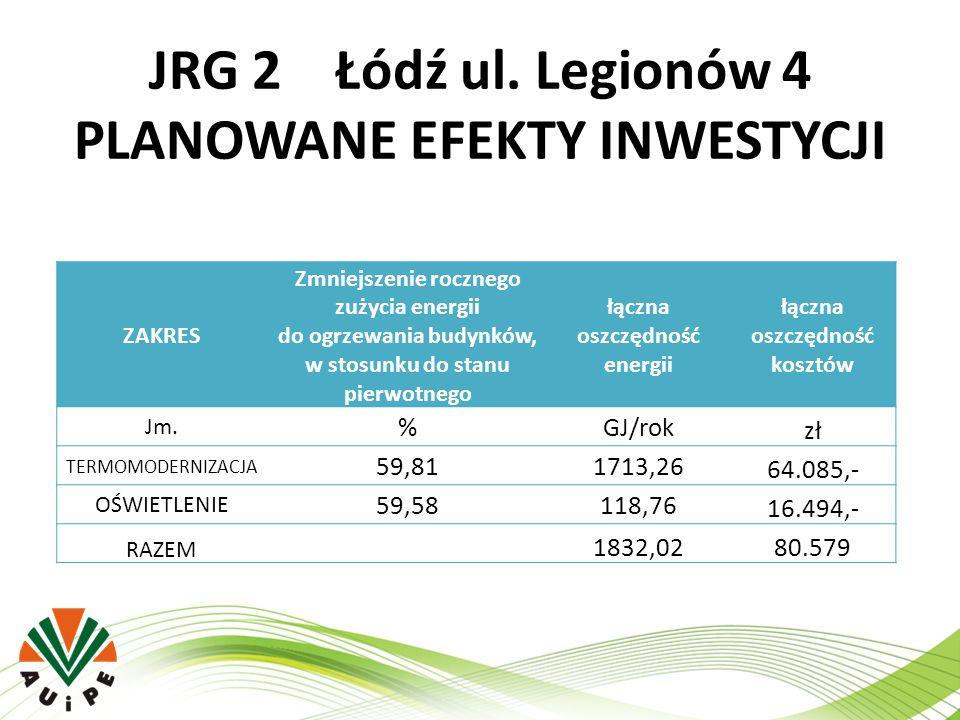 JRG 2 Łódź ul. Legionów 4 PLANOWANE EFEKTY INWESTYCJI