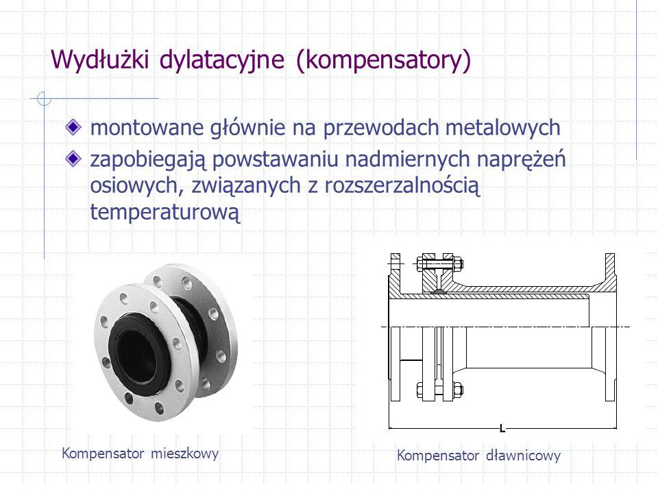 Wydłużki dylatacyjne (kompensatory)