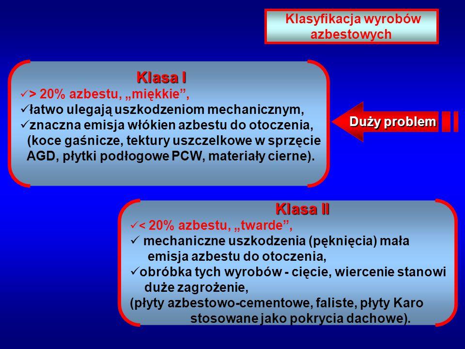 Klasyfikacja wyrobów azbestowych