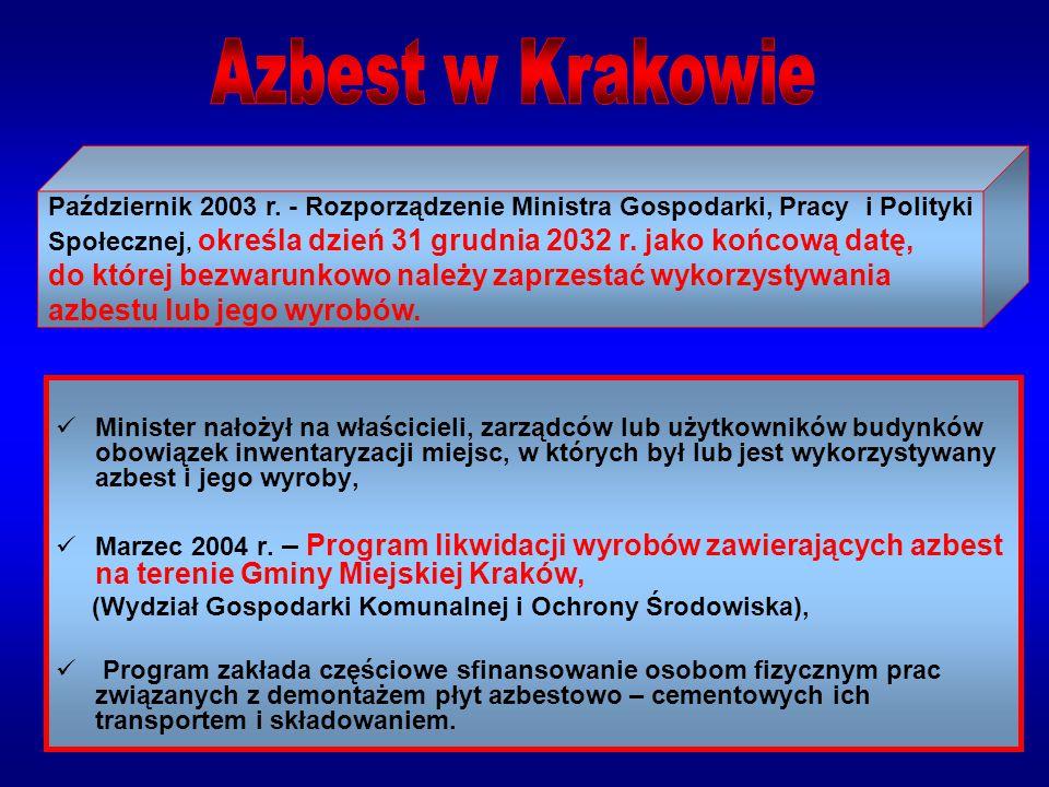 Azbest w Krakowie Październik 2003 r. - Rozporządzenie Ministra Gospodarki, Pracy i Polityki.