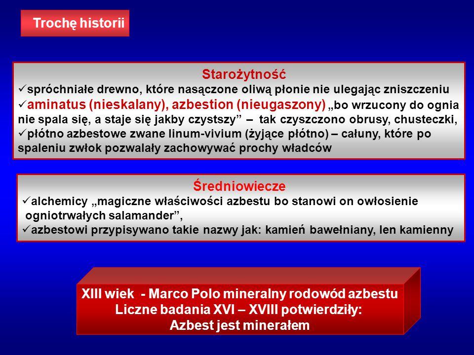 XIII wiek - Marco Polo mineralny rodowód azbestu