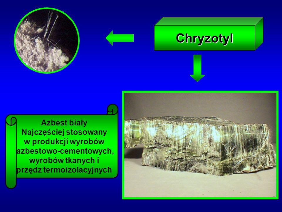 Najczęściej stosowany azbestowo-cementowych, przędz termoizolacyjnych