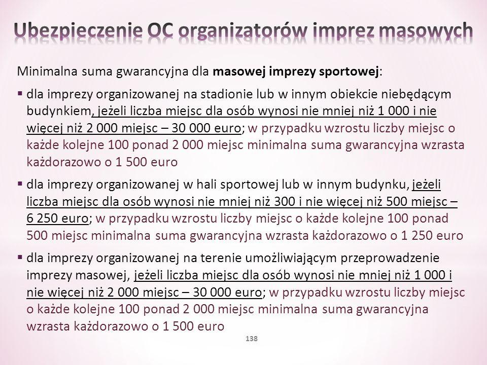 Ubezpieczenie OC organizatorów imprez masowych