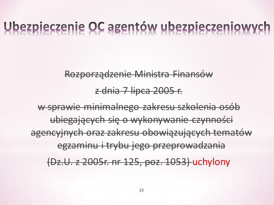 Ubezpieczenie OC agentów ubezpieczeniowych