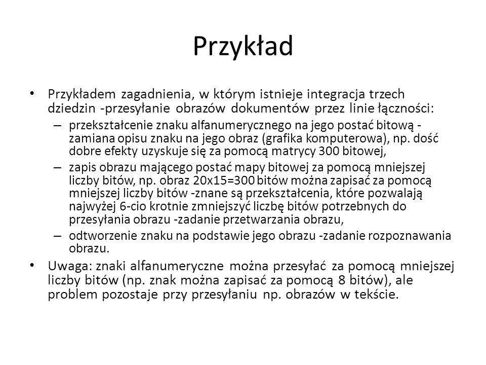 Przykład Przykładem zagadnienia, w którym istnieje integracja trzech dziedzin -przesyłanie obrazów dokumentów przez linie łączności: