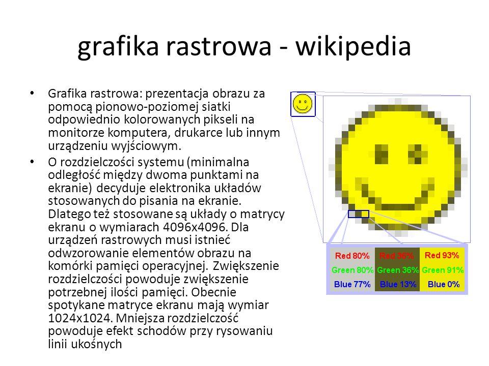 grafika rastrowa - wikipedia